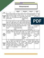Programación_Estructurada-Rubricaparamapamental