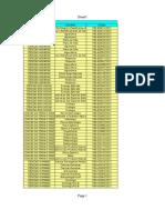 relatorio-listagem-projetos