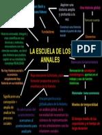 La Escuela de Los Annales Historia