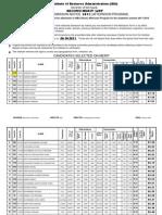 2nd Merit List Bba (Hons.) Admission Notice 2011 [ Afternoon Program]
