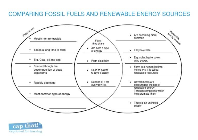 Fossil Fuels Venn Diagram