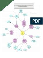 Mapa Explicativo Del Video Formacion de Un Docente Reflexivo