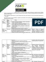Job Advert 26 Posts 28 June 2013
