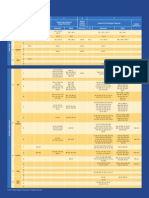 iadcbitclassification.pdf