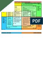 Balanced Scorecard_Kivo eBiz
