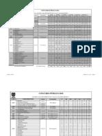 Quadro Geral e Cadastro Reserva CBTU