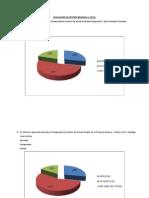 Informe Encuesta Regional Final - Carquin