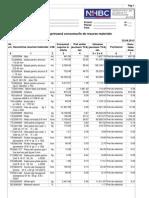 C6- Lista Cuprinzand Cunsumurile de Resurse Materiale