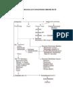 PATOFISIOLOGI sirosis
