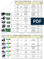 2011 Digital Camera Comparison Chart
