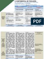 A2 Programa Congreso Continental  4 de abril(1).doc