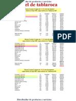 analisisdeprecios-120615201511-phpapp02 - tablaroca