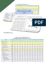 Financiamiento Resultado Presupuestario 2013