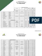 Ccmp - Resultados Ruta Del Platano 2013