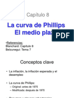 t7_la Curva de Phillips