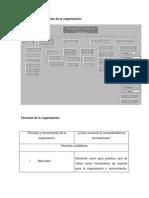 Técnicas y herramientas de la organización