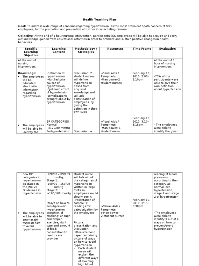 health teaching plan for hypertension Teaching plan for hypertension health conditions and/or problems goal and objectives of care intervention plan, method of contact, proposed actions,  health education plan: teaching the patient with hepatitic c for years, nursing was a task-oriented career.