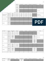 DU Undergraduate Courses - second cut off list 2013 - BTech