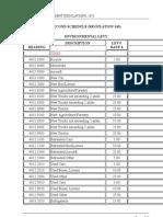 Environmental Levy Fees - 2013/2014 Budget