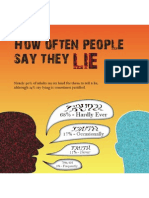 How Often People Lie Information Graphic