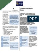 Pilotlight 2011 Evaluation Report Summary
