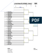 8ο double men DRAW 2013