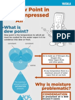 Dew Point in Compressed Air