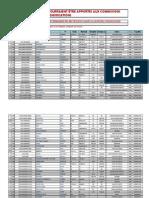 commissions de correction, d'interrogation et de surveillance BFEM 2013