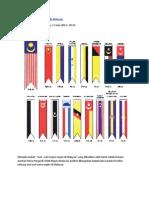 Asal Usul Nama Negeri Dalam Malaysia
