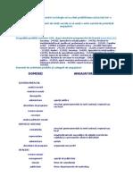 Domenii de Activitate -Sociologie