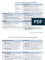 Competencias_de_Produc_empleabilidad.pdf