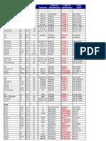 STS-turbolista.pdf