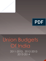 Union Budgets of india