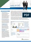 Microsoft Dynamics AX 2012 Preview Small