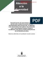 69131266 Instrumetos Evaluacion TDAH DEA Curso 2011 12