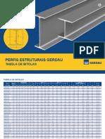 Tabela de Bitolas
