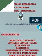 organizacion pedagógica
