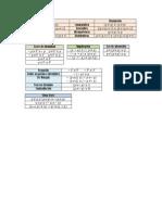 Formulario Del Algebra Proposicional