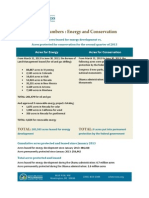 By The Numbers - Acres for Energy and Conservation Q2 2013