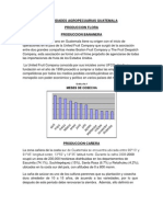 Produccion Flora y Fauna Guatemala