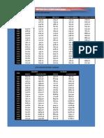 2.- Analisis de Consistencia