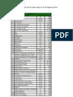 Lista de Precios VerdiFruti 30-07 Al 05-08-2012