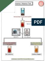 Water Analysis1