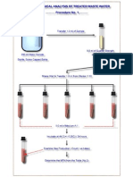 Bacteriological Analysis of Wasted Treated Water2