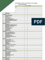 Daftar Mata Kuliah Pendidikan Fisika Uin Sgd Bandung Yang Diambil