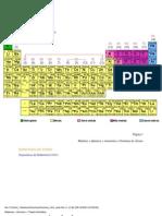PDF Quimica
