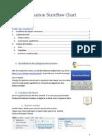 Notice Utilisation Stateflow