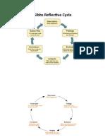 Gib Reflective Cycle