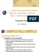 international finanacial management