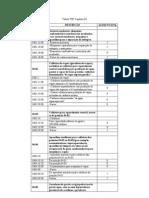 Tabela NCM Cap 84